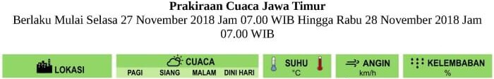 Prakiraan Cuaca BESOK HARI untuk Pagi-Siang-Malam-Dini Hari di Provinsi Jawa Timur Berlaku Mulai SELASA 27 NOVEMBER 2018 Jam 07.00 WIB Hingga RABU 28 NOVEMBER 2018 Jam 07.00 WIB Update Analisis SENIN-26-11-2018